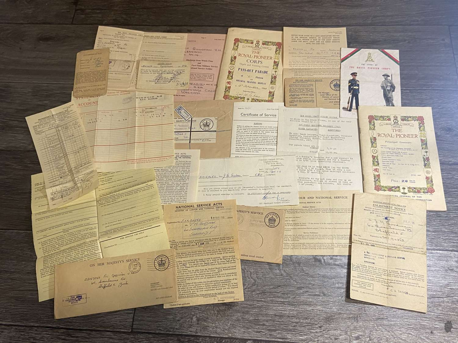 Post WW2 National Service Paperwork Group Royal Army Pay Corps